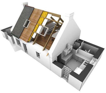 energiezuinig huis kontich